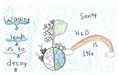 Adriana Perez's poster with illustrations of water use and conservation
